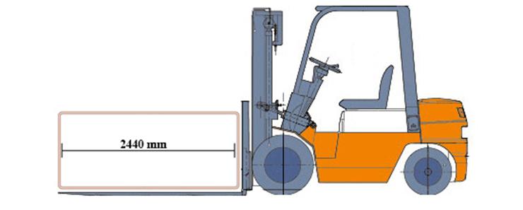 Cách lựa chọn xe nâng đóng hàng trong container cho ngành gỗ ván ép